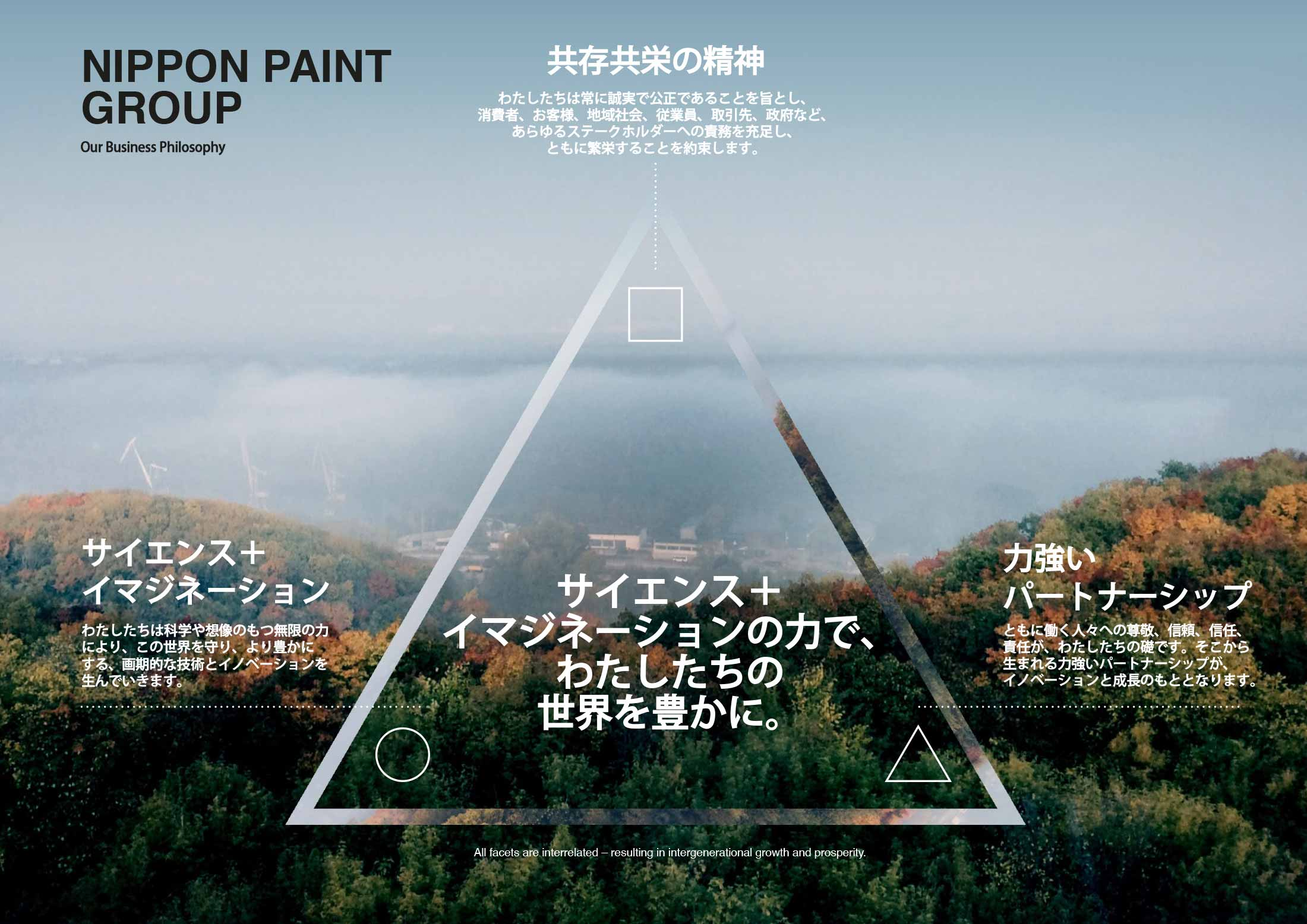 Nippon Paint Group Philosophy